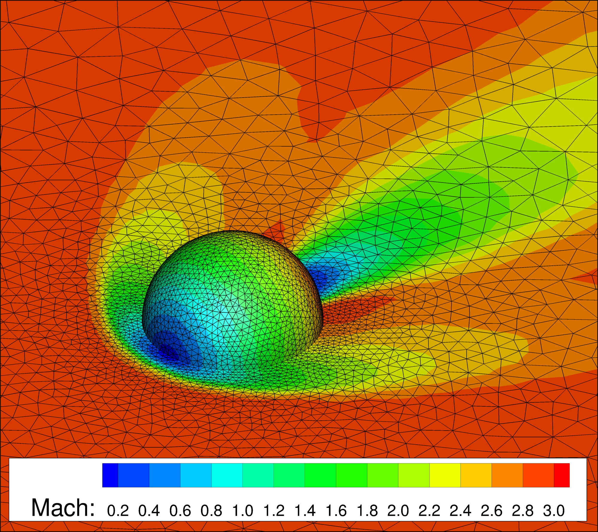 3D supersonic flow around a sphere