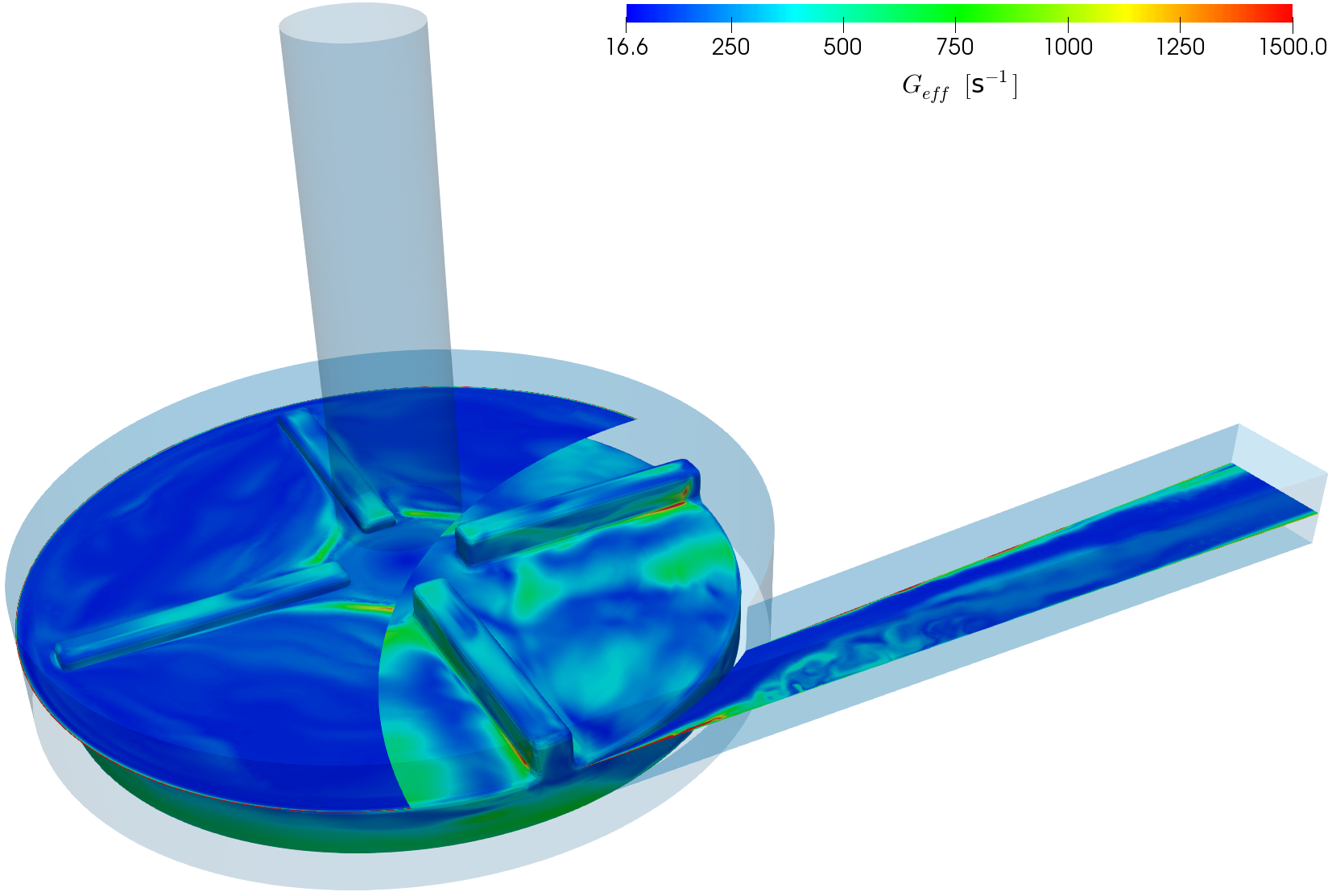 Flow simulation in a pump